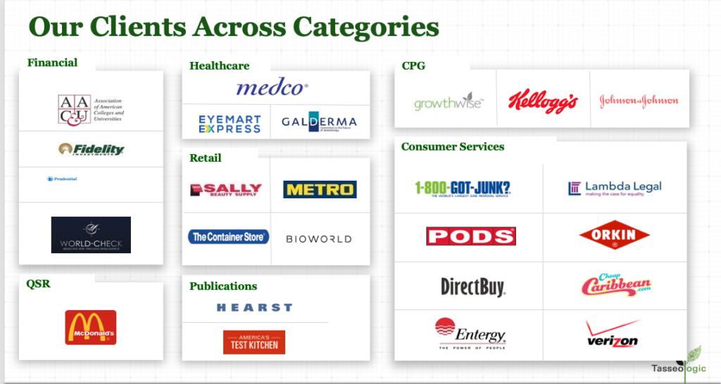 Tasseologics client roster